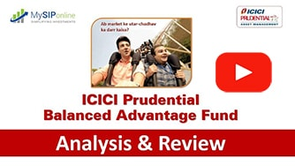 invest in ICICI Prudential Balanced Advantage Fund (G) online
